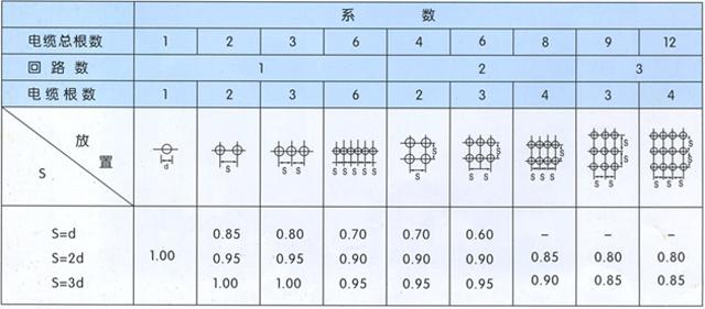沈陽電纜廠