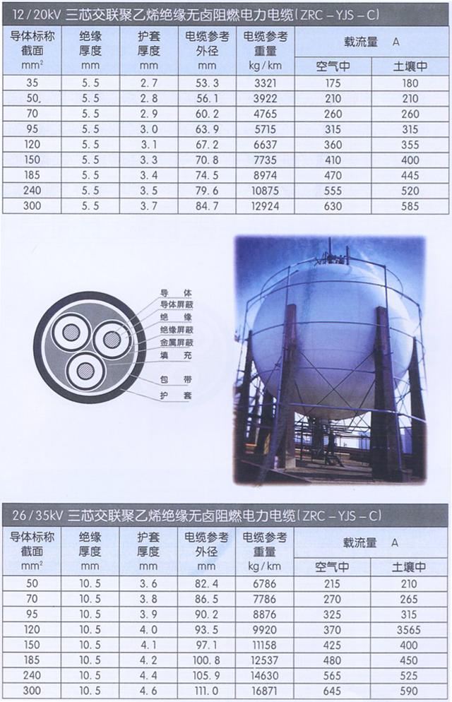 沈阳电缆厂
